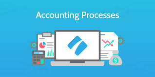 Influence of Culture on Accounting Procedures