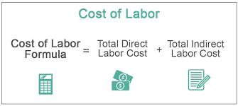 Cost of Labor