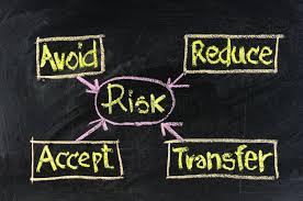 External risk management