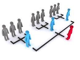 Alphabet Inc Leadership Model and Organizational Structure