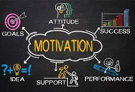 Theories of Motivation: Literature review