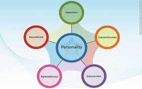 Big five personality theory