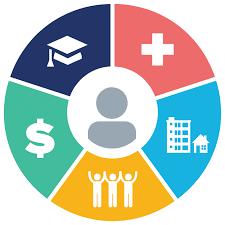 Economic Stability: Social Determinants of Health