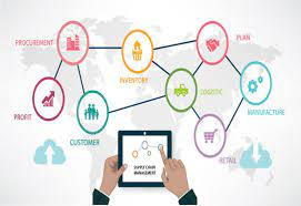 The Role of Technology in Supply Chain Management